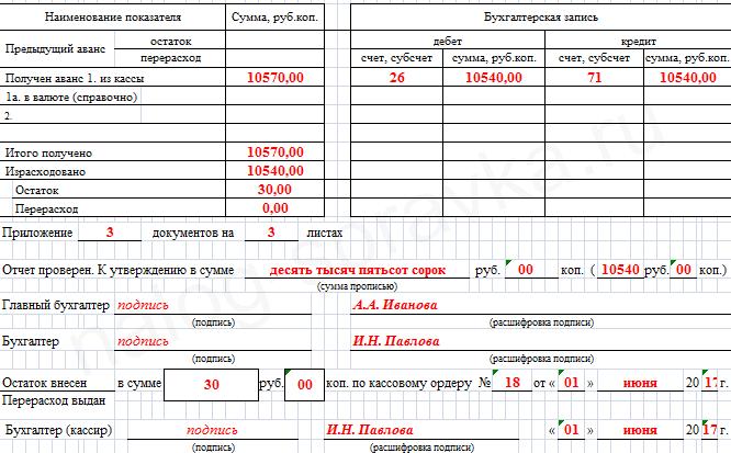 Авансовый отчёт форма ао-1 скачать бланк.