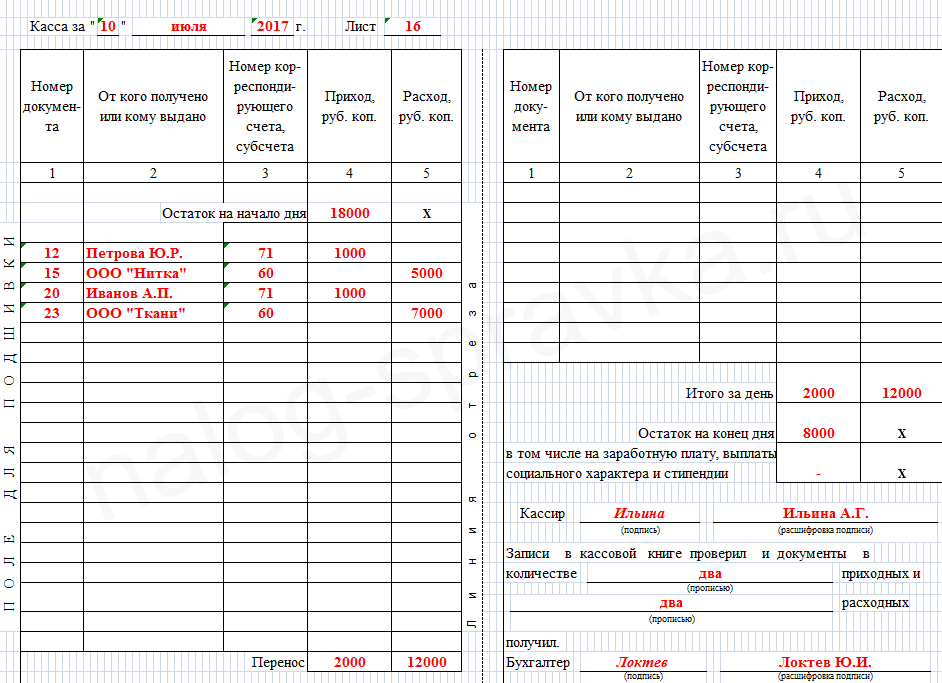 форма КО-4