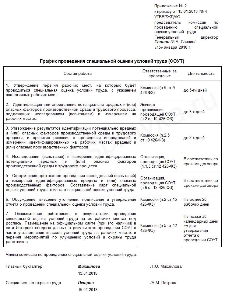 график проведения соут образец