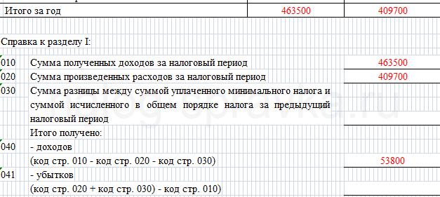 кудир