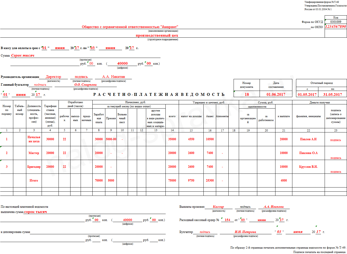 Образец заполнения расчетно платежной ведомости