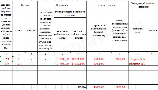 Изображение - Справка-отчет кассира операциониста — правила заполнения 2-%D1%87%D0%B0%D1%81%D1%82%D1%8C-%D0%9A%D0%9C-6